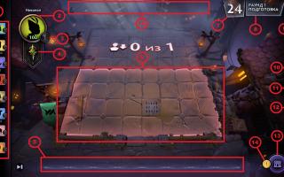 Dota Underlords — Основная информация об игре