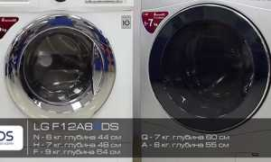 Возможные причины поломок стиральных машин Bosch