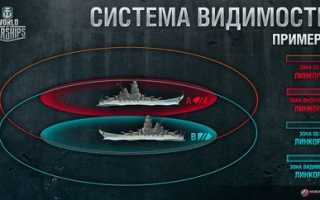 World of Warships маскировка